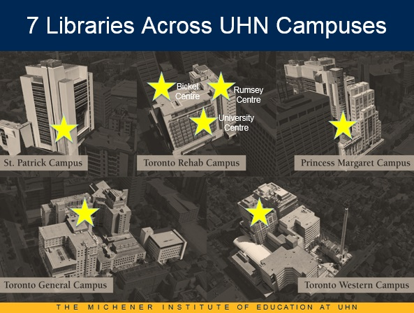 seven libraries infographics