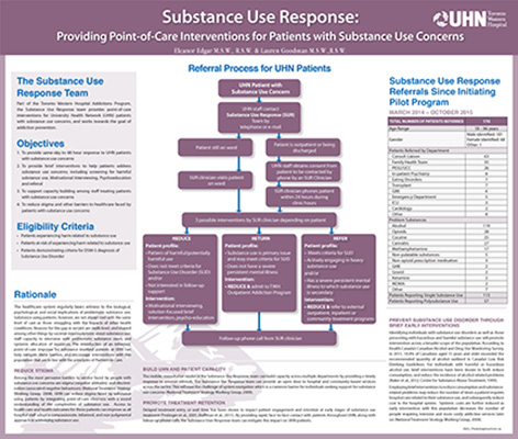 Poster on Substance Use Response