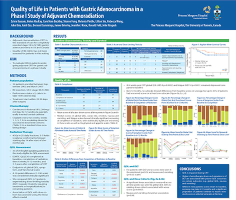 Poster on The Challenges of Off-service Patients